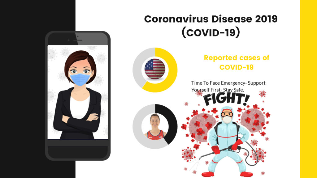 Covid-19 Outbreak and safety Measures