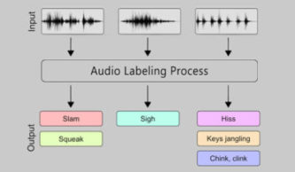 Audio-Labeling-or-Annotation-with-Right-Tool