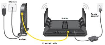 How to Find Netgear Router Login IP, Default Username and Password?