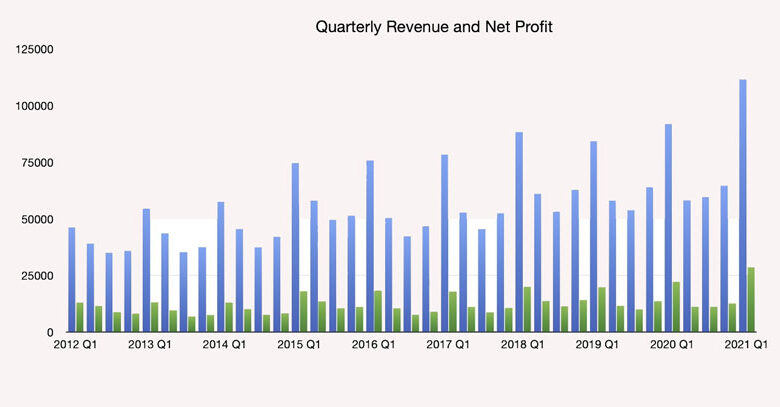 companies-earnings-report-a6520a25